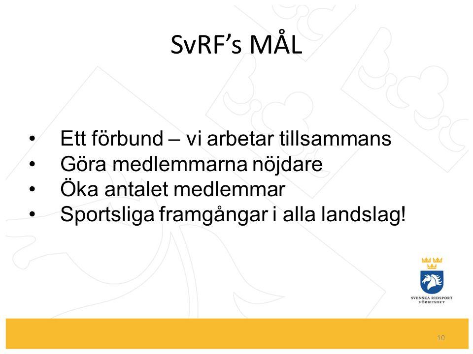 SvRF's MÅL 10 •Ett förbund – vi arbetar tillsammans •Göra medlemmarna nöjdare •Öka antalet medlemmar •Sportsliga framgångar i alla landslag!