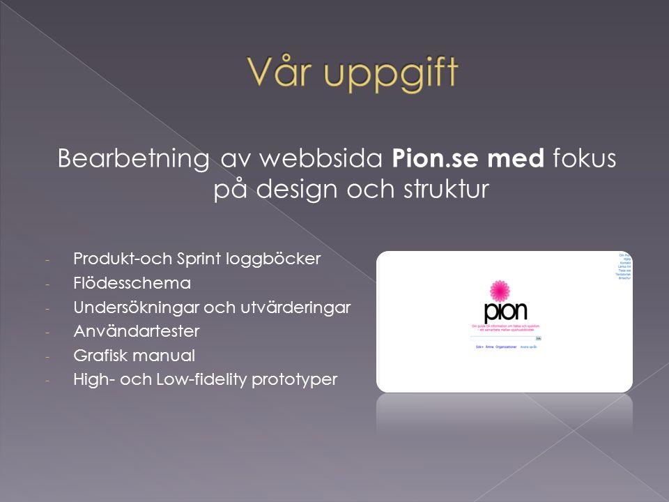 Bearbetning av webbsida Pion.se med fokus på design och struktur - Produkt-och Sprint loggböcker - Flödesschema - Undersökningar och utvärderingar - A