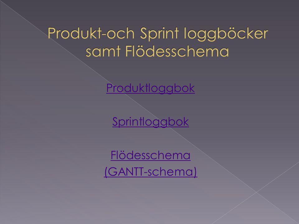 Produktloggbok Sprintloggbok Flödesschema (GANTT-schema)