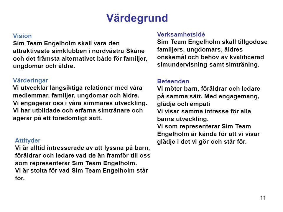 Värdegrund Verksamhetsidé Sim Team Engelholm skall tillgodose familjers, ungdomars, äldres önskemål och behov av kvalificerad simundervisning samt sim