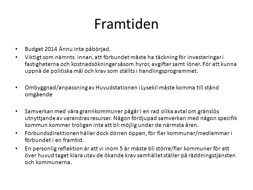Framtiden • Budget 2014 Ännu inte påbörjad.