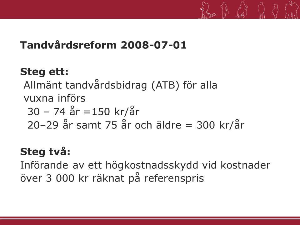Tandvårdsreform 2008-07-01 Steg ett: Allmänt tandvårdsbidrag (ATB) för alla vuxna införs 30 – 74 år =150 kr/år 20–29 år samt 75 år och äldre = 300 kr/