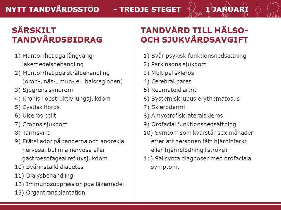 NYTT TANDVÅRDSSTÖD - TREDJE STEGET 1 JANUARI 2013 SÄRSKILT TANDVÅRDSBIDRAG 1) Muntorrhet pga långvarig läkemedelsbehandling 2) Muntorrhet pga strålbeh