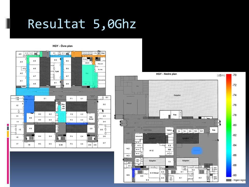 Slutsats o Det bästa uppkoppling på 2,4Ghz kan du hitta vid D-korridoren på övervåningen och mellan K1 & K3 på neder våningen o Det bästa uppkoppling på 5,0 Ghz kan du hitta vid det förbjudna rummet (bakom biblioteket) där lärarens postlådor finns och på kanten av A- korridorren på över våningen