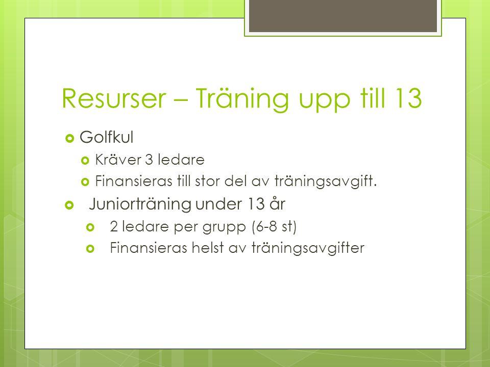 Resurser – Träning upp till 13  Golfkul  Kräver 3 ledare  Finansieras till stor del av träningsavgift.  Juniorträning under 13 år  2 ledare per g
