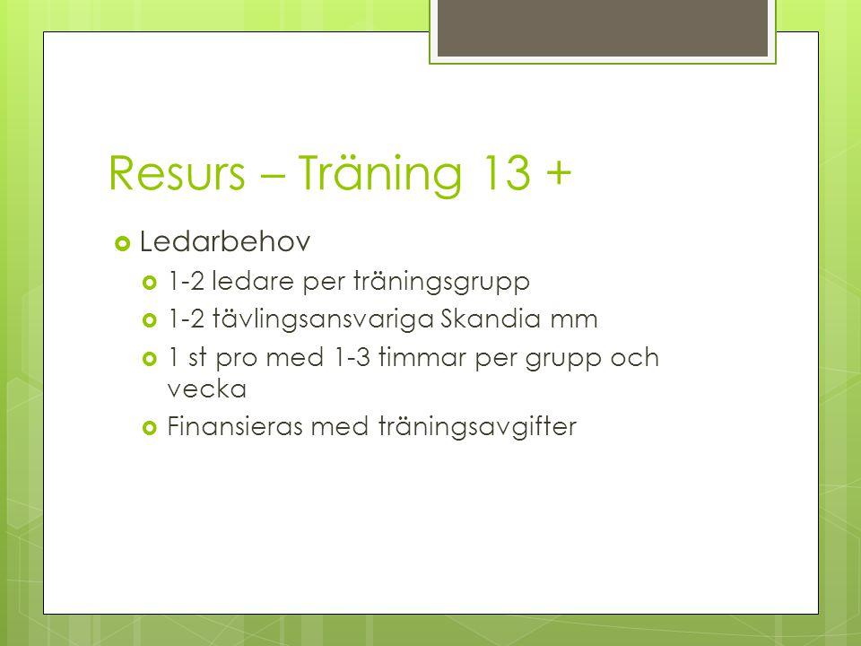 Resurs – Träning 13 +  Ledarbehov  1-2 ledare per träningsgrupp  1-2 tävlingsansvariga Skandia mm  1 st pro med 1-3 timmar per grupp och vecka  F