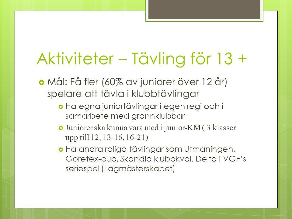 Aktiviteter – Tävling för 13 +  Mål: Få fler (60% av juniorer över 12 år) spelare att tävla i klubbtävlingar  Ha egna juniortävlingar i egen regi oc