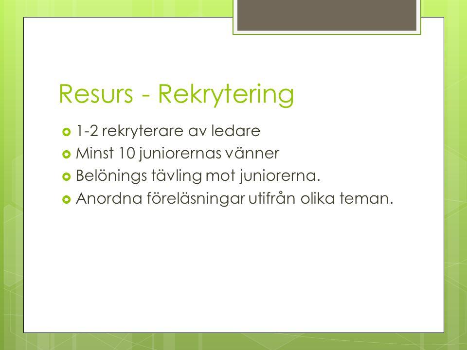 Resurs - Rekrytering  1-2 rekryterare av ledare  Minst 10 juniorernas vänner  Belönings tävling mot juniorerna.  Anordna föreläsningar utifrån oli