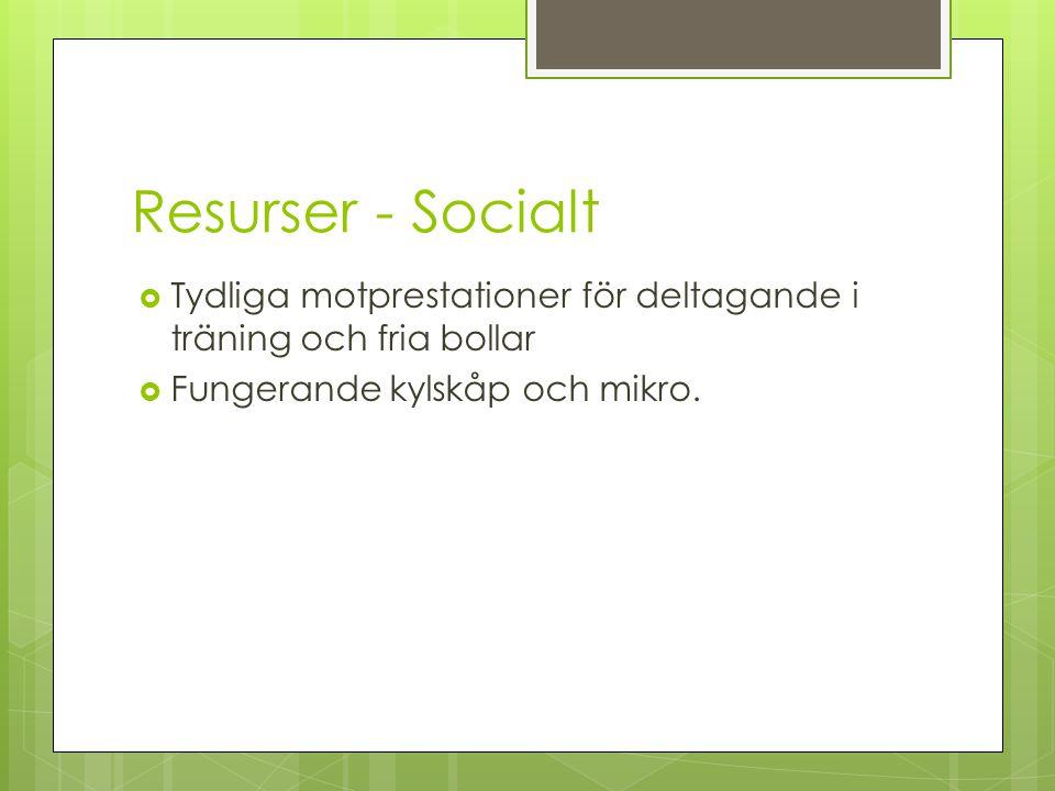 Resurser - Socialt  Tydliga motprestationer för deltagande i träning och fria bollar  Fungerande kylskåp och mikro.