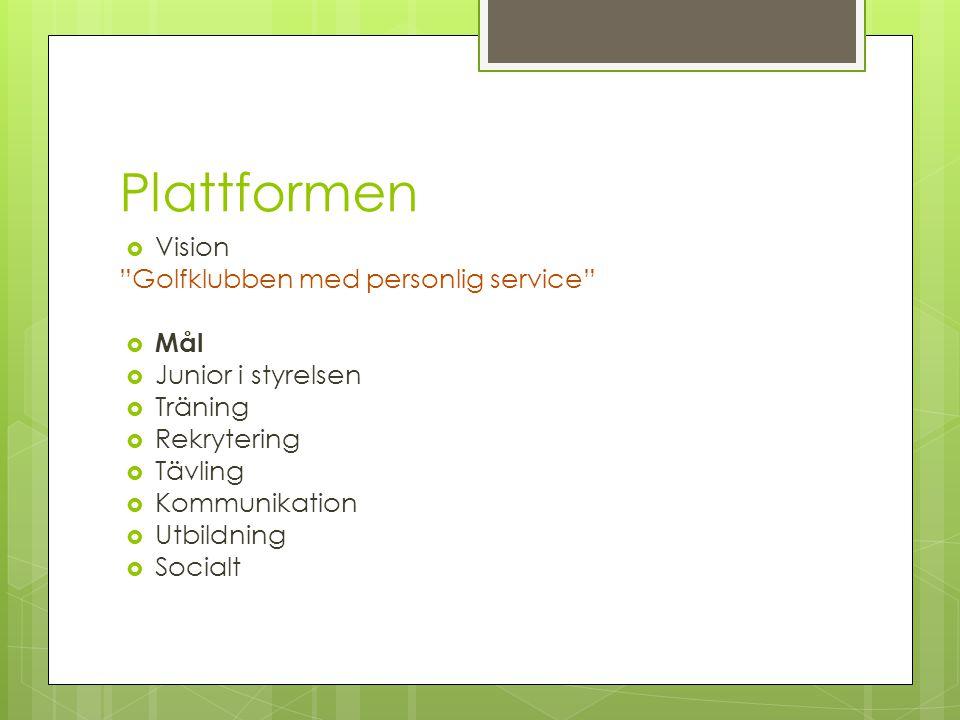 """Plattformen  Vision """"Golfklubben med personlig service""""  Mål  Junior i styrelsen  Träning  Rekrytering  Tävling  Kommunikation  Utbildning  S"""