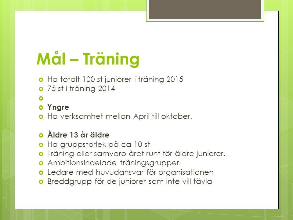 Mål – Träning  Ha totalt 100 st juniorer i träning 2015  75 st i träning 2014   Yngre  Ha verksamhet mellan April till oktober.  Äldre 13 år äld