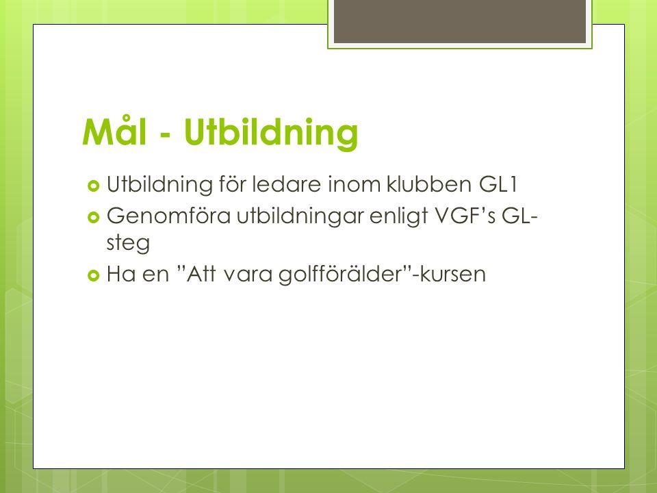 """Mål - Utbildning  Utbildning för ledare inom klubben GL1  Genomföra utbildningar enligt VGF's GL- steg  Ha en """"Att vara golfförälder""""-kursen"""