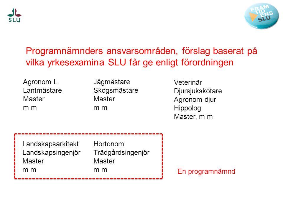 Programnämnders ansvarsområden, förslag baserat på vilka yrkesexamina SLU får ge enligt förordningen Agronom L Lantmästare Master m Hortonom Trädgårds