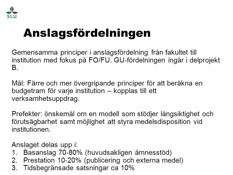 Anslagsfördelningen Gemensamma principer i anslagsfördelning från fakultet till institution med fokus på FO/FU. GU-fördelningen ingår i delprojekt B.