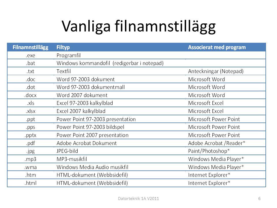 Vanliga filnamnstillägg Datorteknik 1A V20116