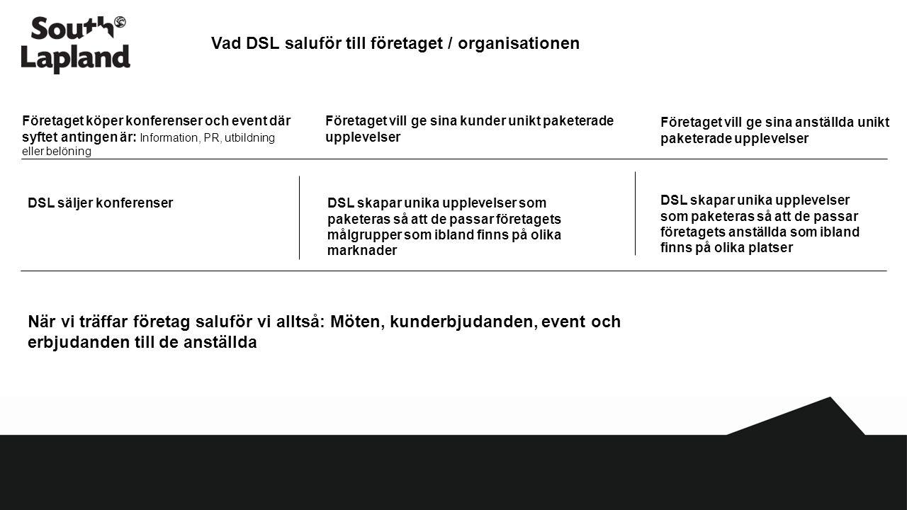 Vad DSL saluför till företaget / organisationen Företaget köper konferenser och event där syftet antingen är: Information, PR, utbildning eller belöning Företaget vill ge sina kunder unikt paketerade upplevelser Företaget vill ge sina anställda unikt paketerade upplevelser DSL säljer konferenserDSL skapar unika upplevelser som paketeras så att de passar företagets målgrupper som ibland finns på olika marknader DSL skapar unika upplevelser som paketeras så att de passar företagets anställda som ibland finns på olika platser När vi träffar företag saluför vi alltså: Möten, kunderbjudanden, event och erbjudanden till de anställda