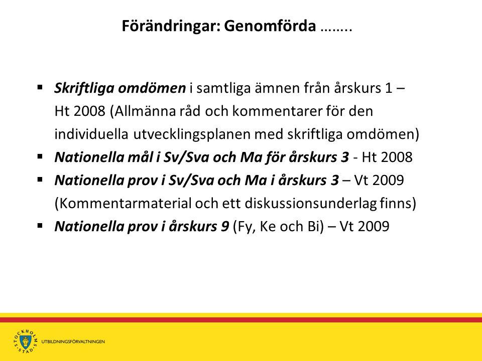 Skolverkets uppföljning - Ind.utv.