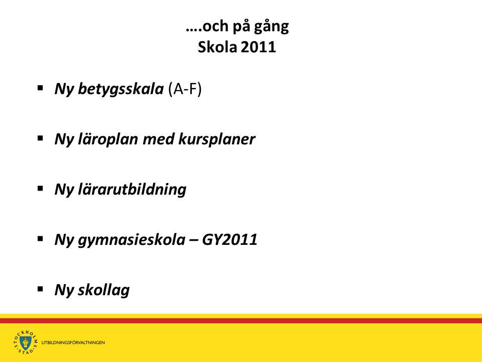 ….och på gång Skola 2011  Ny betygsskala (A-F)  Ny läroplan med kursplaner  Ny lärarutbildning  Ny gymnasieskola – GY2011  Ny skollag
