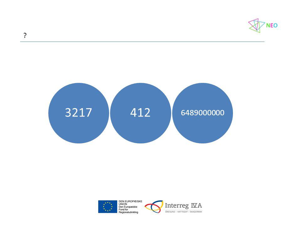 Operativ nivå Strukturpåverkande nivå Näringsliv/ Erhvervsliv Offentlig Sektor Idéburen sektor/ NGO Projektidé