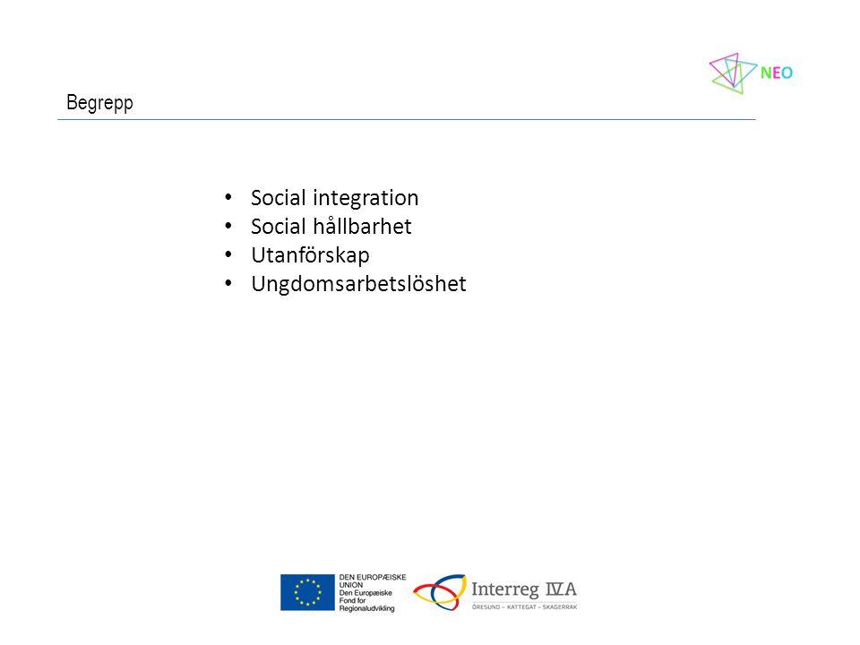 Begrepp • Social integration • Social hållbarhet • Utanförskap • Ungdomsarbetslöshet