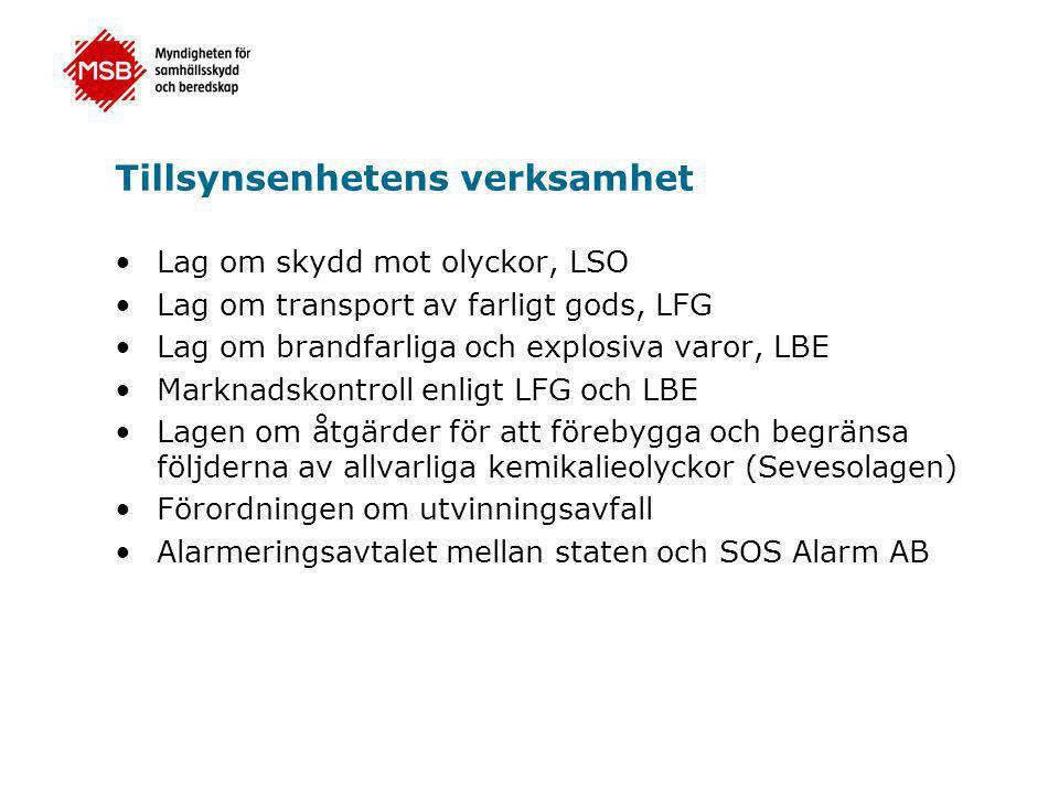 Tillsynsenhetens verksamhet •Lag om skydd mot olyckor, LSO •Lag om transport av farligt gods, LFG •Lag om brandfarliga och explosiva varor, LBE •Marknadskontroll enligt LFG och LBE •Lagen om åtgärder för att förebygga och begränsa följderna av allvarliga kemikalieolyckor (Sevesolagen) •Förordningen om utvinningsavfall •Alarmeringsavtalet mellan staten och SOS Alarm AB