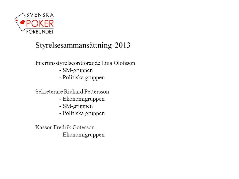 Styrelsesammansättning 2013 forts.