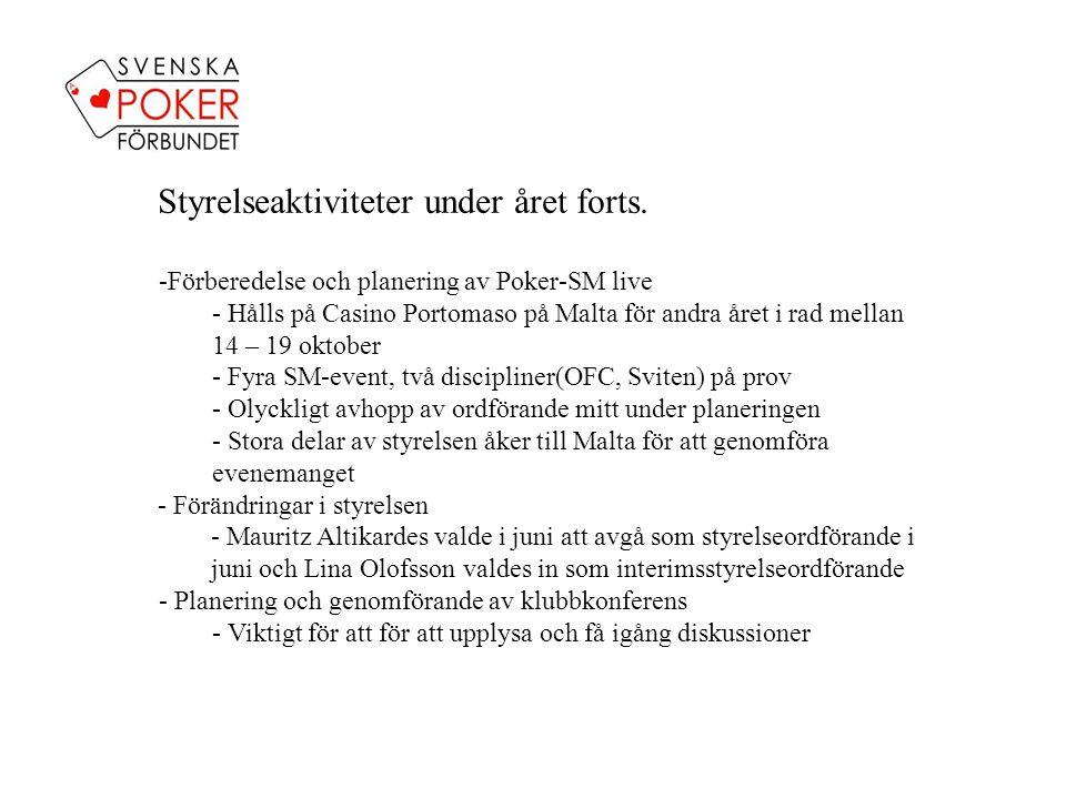 Reagera på politiska händelser i Sverige rörande poker aktivt - Vi har publicerat nyheter kring tillslag genomförda av Lotteriinspektionen under året - På hemsidan återfinns de officiella dokument för de fall vi redogjort för - Styrelsen försöker hålla sig uppdaterade om de politiska strömningar som finns