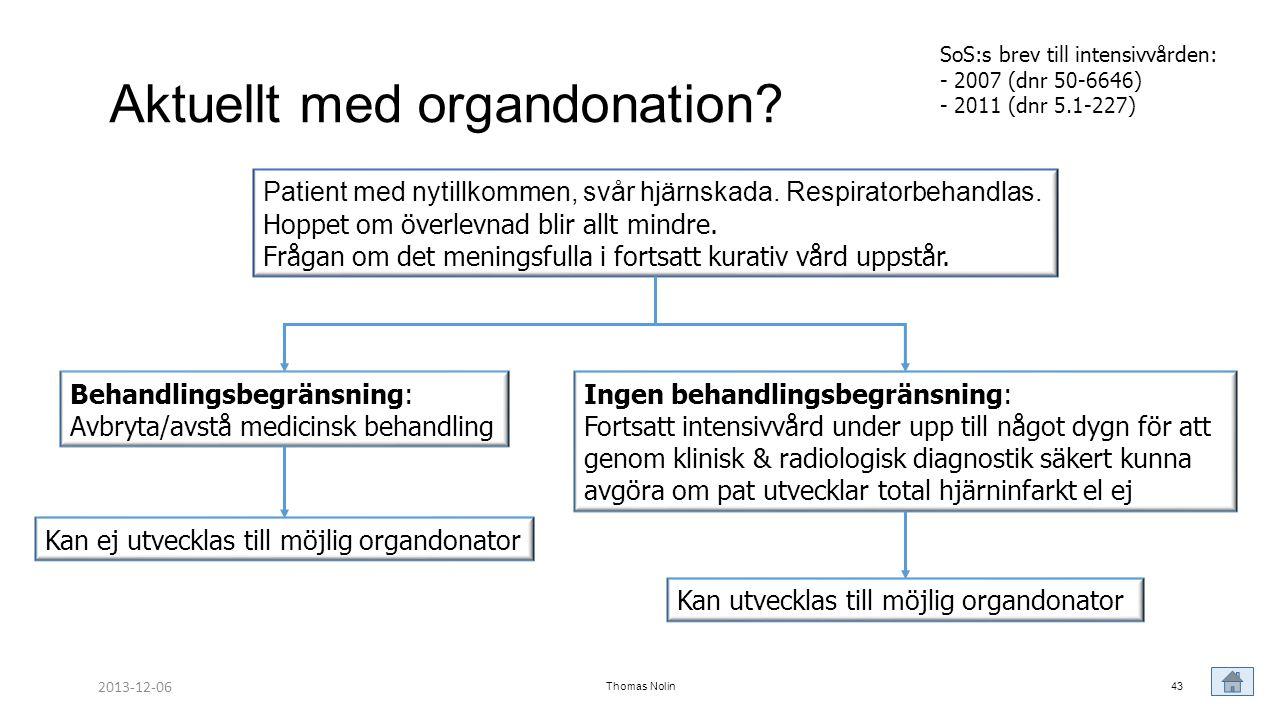 SoS:s brev till intensivvården: - 2007 (dnr 50-6646) - 2011 (dnr 5.1-227) Thomas Nolin43 Aktuellt med organdonation? Behandlingsbegränsning: Avbryta/a