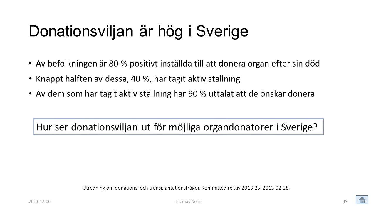 Donationsviljan är hög i Sverige • Av befolkningen är 80 % positivt inställda till att donera organ efter sin död • Knappt hälften av dessa, 40 %, har