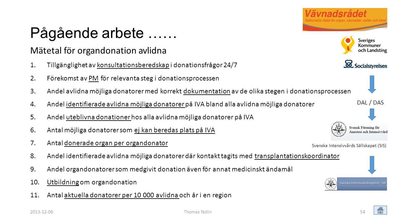 Pågående arbete …… 1.Tillgänglighet av konsultationsberedskap i donationsfrågor 24/7 2.Förekomst av PM för relevanta steg i donationsprocessen 3.Andel