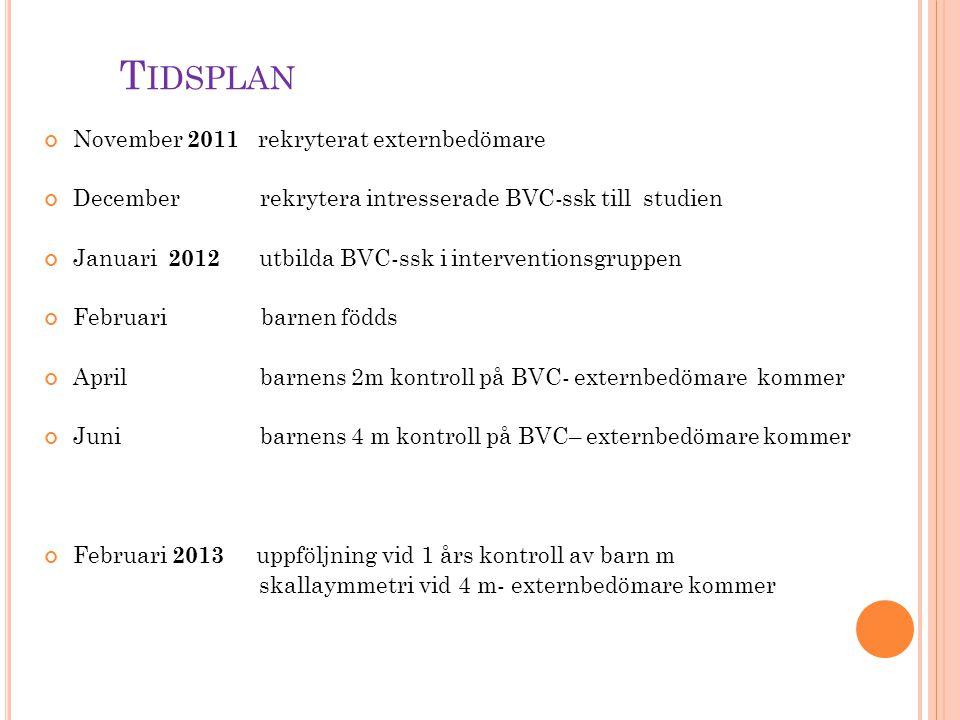 T IDSPLAN November 2011 rekryterat externbedömare December rekrytera intresserade BVC-ssk till studien Januari 2012 utbilda BVC-ssk i interventionsgru