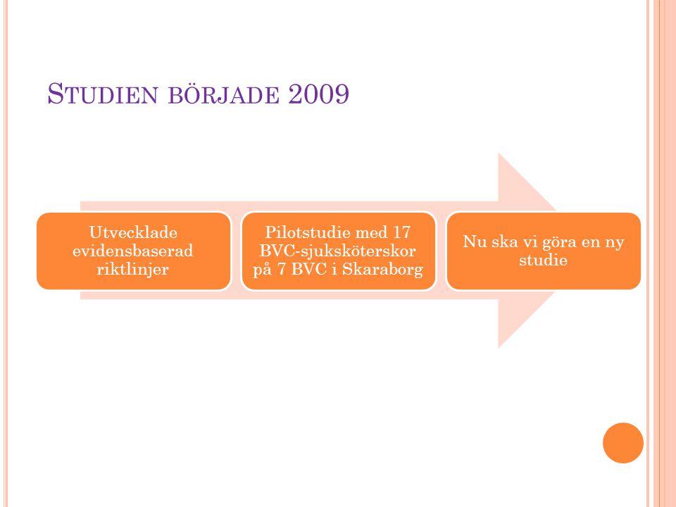 S TUDIEN BÖRJADE 2009 Utvecklade evidensbaserad riktlinjer Pilotstudie med 17 BVC-sjuksköterskor på 7 BVC i Skaraborg Nu ska vi göra en ny studie