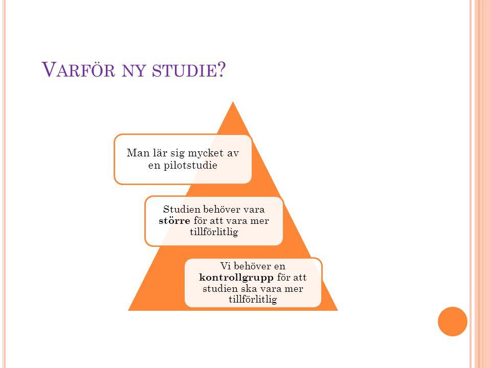 V ARFÖR NY STUDIE ? Man lär sig mycket av en pilotstudie Studien behöver vara större för att vara mer tillförlitlig Vi behöver en kontrollgrupp för at