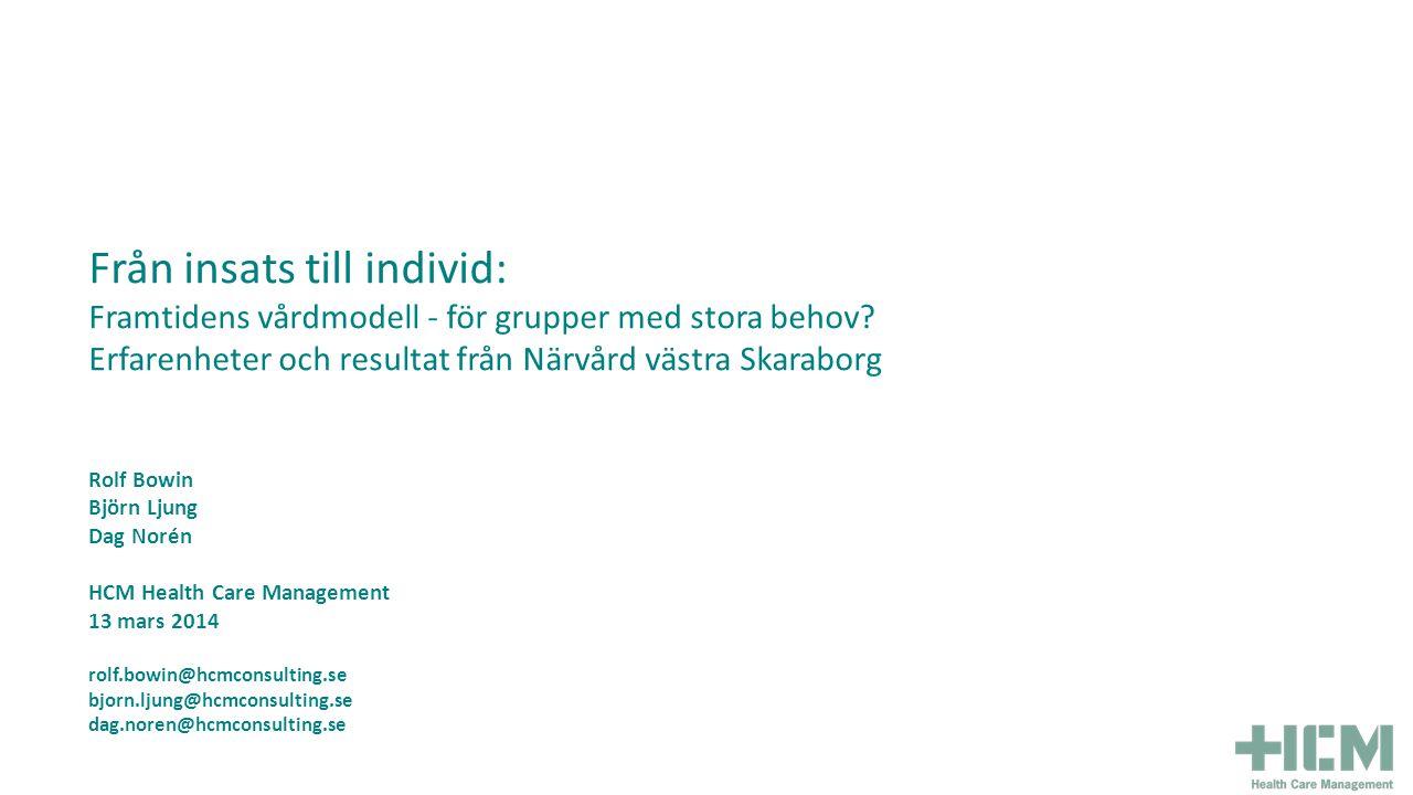 Resultat av piloter inom det nya paradigmet Piloter som har lyckats med tre grundbultarna visar på stora kvalitetslyft i kombination med resurseffektiviseringar från 50% och uppåt PERSON- CENTRERING FÖRMEDLING MEDSKAPANDE Referensexempel: Projekt NISSE, Malmö stad/Prim.vård Region Skåne/SUS Malmö (HCM) Höftfrakturer, Ortopedkliniken Sahlgrenska (GPCC) Gastroenterologi, Mag- och tarmkliniken Höglandssjukhuset JLL (Harvard Business School)