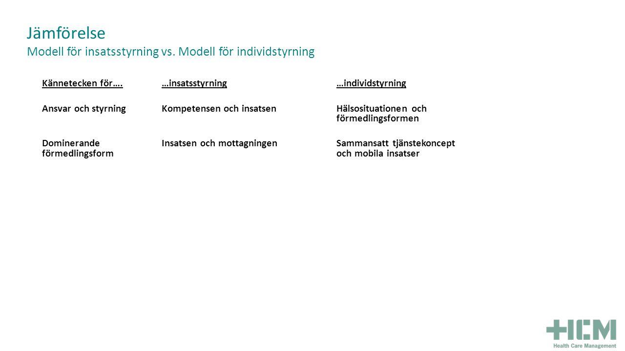 Jämförelse Modell för insatsstyrning vs.