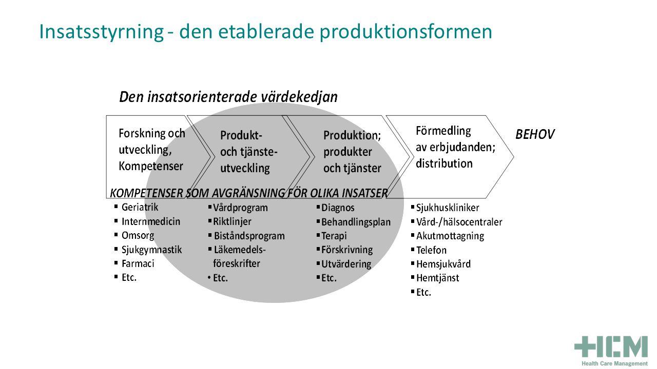 Insatsstyrning - den etablerade produktionsformen