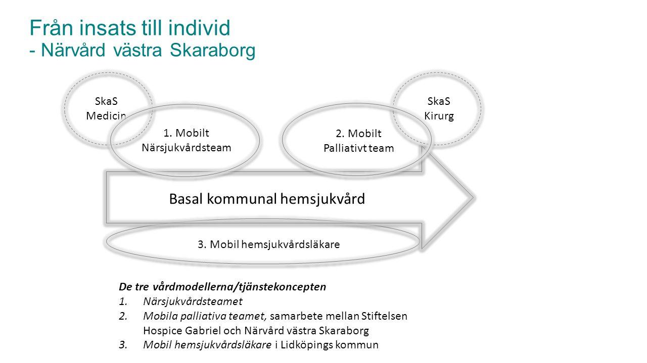 Från insats till individ - Närvård västra Skaraborg 3.
