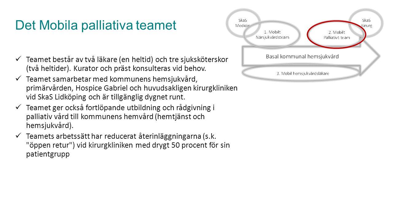 Det Mobila palliativa teamet  Teamet består av två läkare (en heltid) och tre sjuksköterskor (två heltider).
