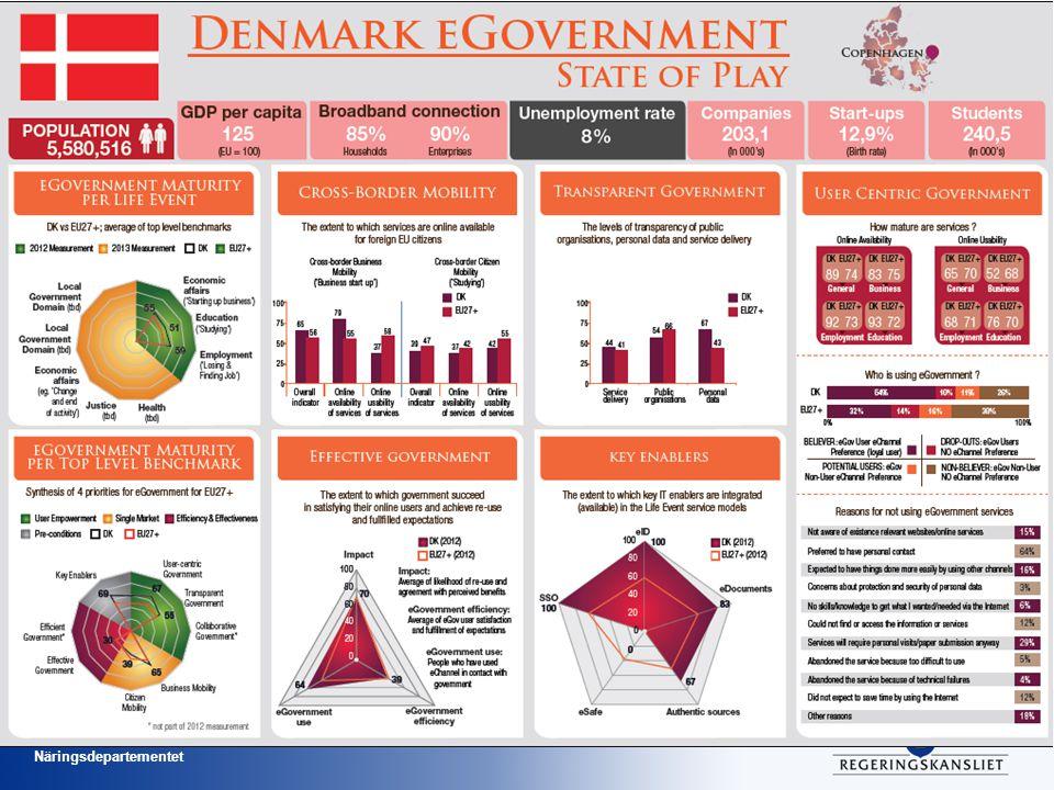 Den samlade bilden syftar till att Öka återanvändning av lösningar och minska parallellutveckling Ge underlag och analyser för regeringens styrning gentemot mål och e-förvaltningsstrategi.