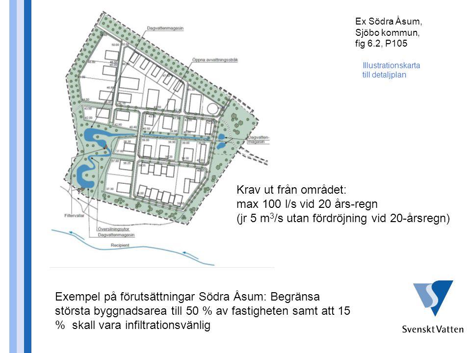 Illustrationskarta till detaljplan Ex Södra Åsum, Sjöbo kommun, fig 6.2, P105 Exempel på förutsättningar Södra Åsum: Begränsa största byggnadsarea til