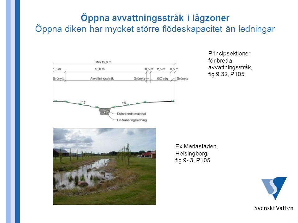 Öppna avvattningsstråk i lågzoner Öppna diken har mycket större flödeskapacitet än ledningar Ex Mariastaden, Helsingborg, fig 9-.3, P105 Principsektio