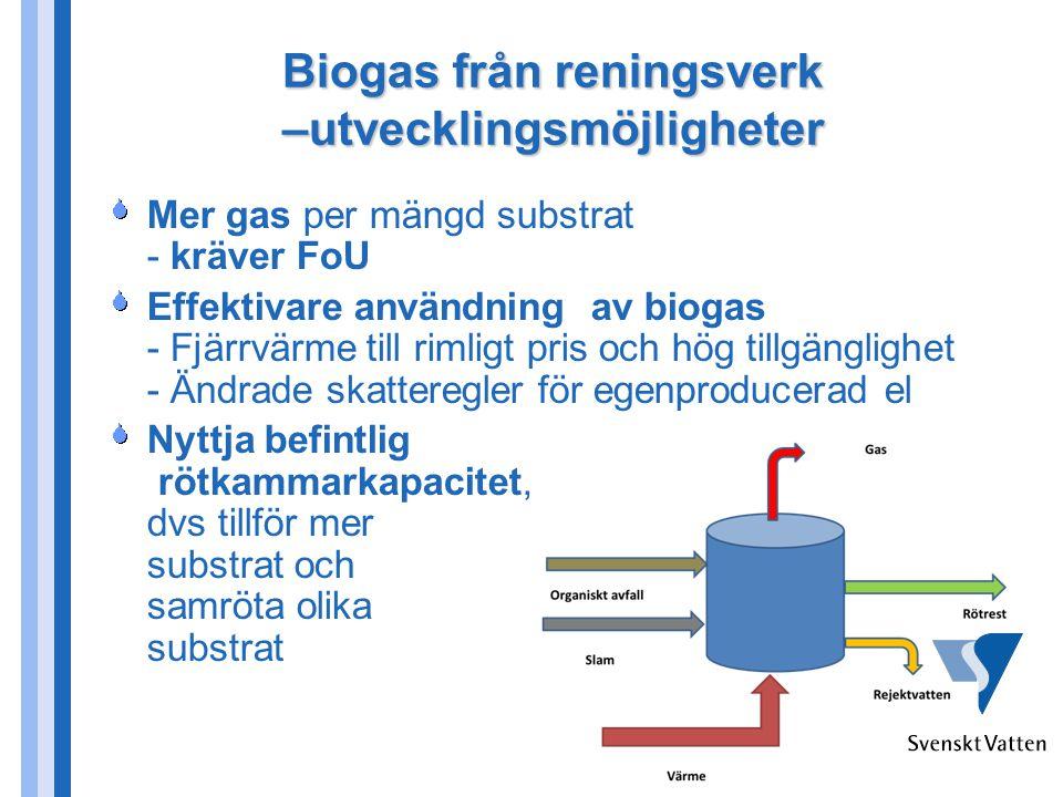 Biogas från reningsverk –utvecklingsmöjligheter Mer gas per mängd substrat - kräver FoU Effektivare användning av biogas - Fjärrvärme till rimligt pri