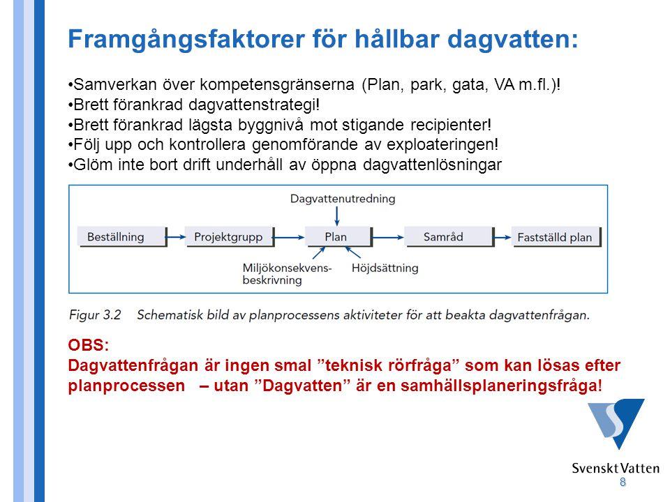 Framgångsfaktorer för hållbar dagvatten: •Samverkan över kompetensgränserna (Plan, park, gata, VA m.fl.)! •Brett förankrad dagvattenstrategi! •Brett f