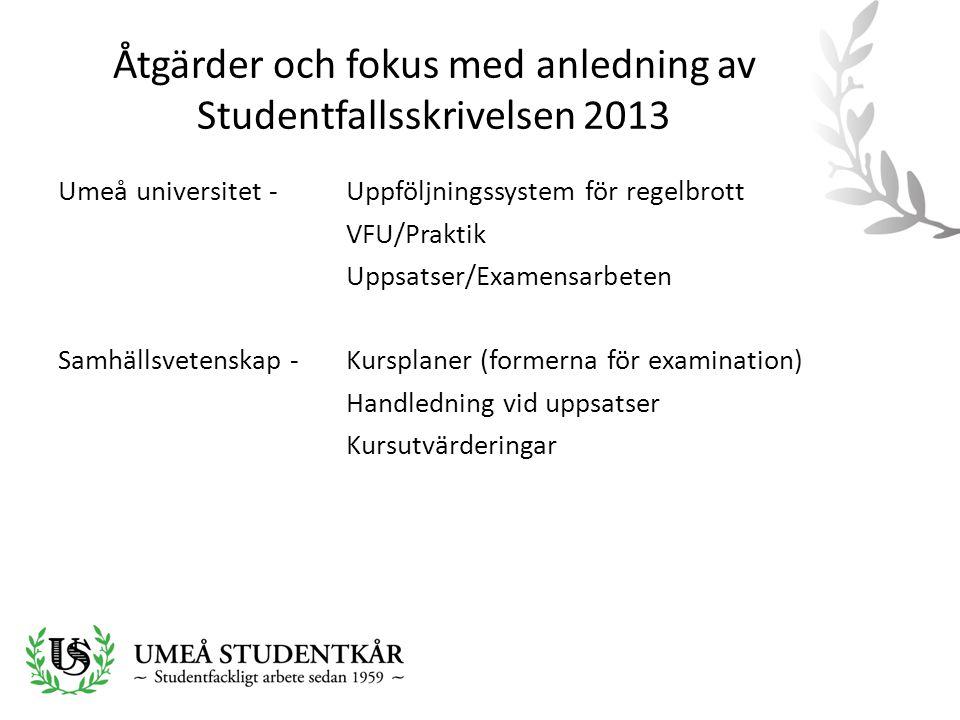 Åtgärder och fokus med anledning av Studentfallsskrivelsen 2013 Umeå universitet - Uppföljningssystem för regelbrott VFU/Praktik Uppsatser/Examensarbeten Samhällsvetenskap -Kursplaner (formerna för examination) Handledning vid uppsatser Kursutvärderingar