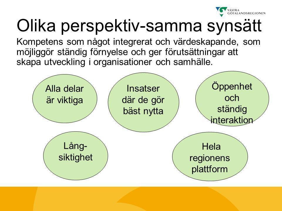 Kompetensplattform Västra Götaland Kompetens plattform Kommunalf örbund och kommuner Utbildnings- anordnare Arbetstagar- Org.