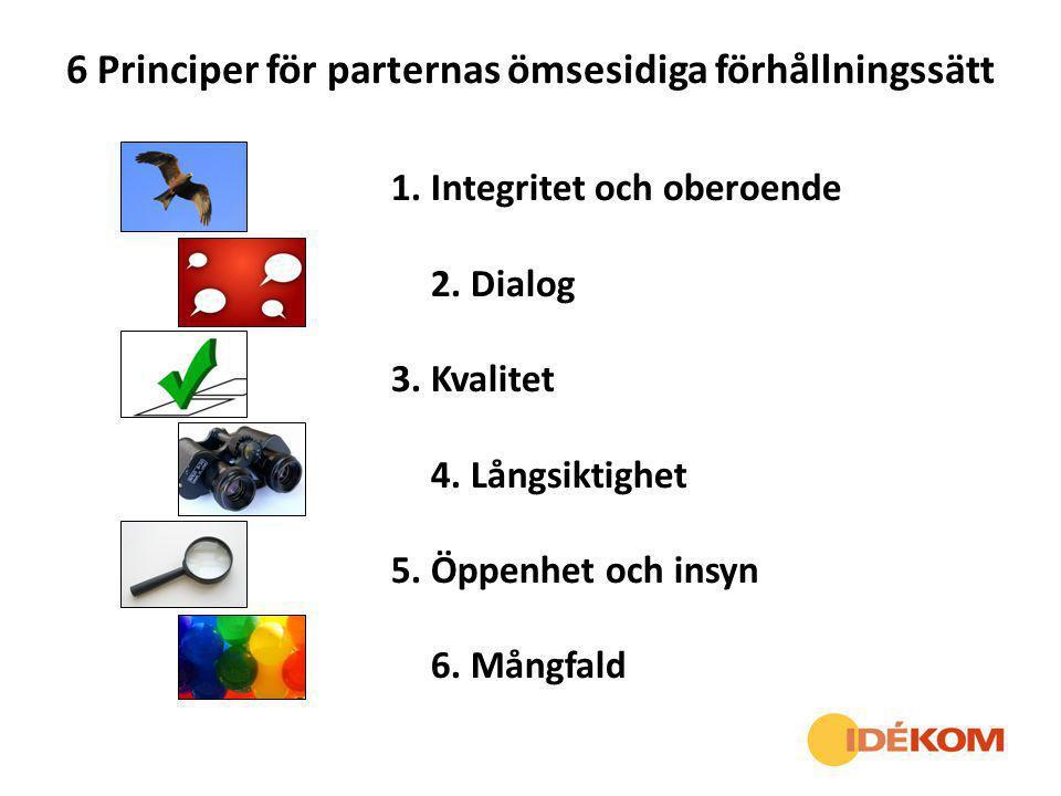 6 Principer för parternas ömsesidiga förhållningssätt 1. Integritet och oberoende 2. Dialog 3. Kvalitet 4. Långsiktighet 5. Öppenhet och insyn 6. Mång