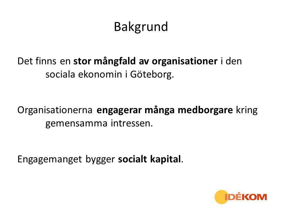 Bakgrund Göteborgs Stad har en lång tradition av att samverka med och stödja organisationerna Sedan 2008: Strategiskt utvecklingsarbete inom området social ekonomi Sedan 2010: Samverkansrådet Idékom