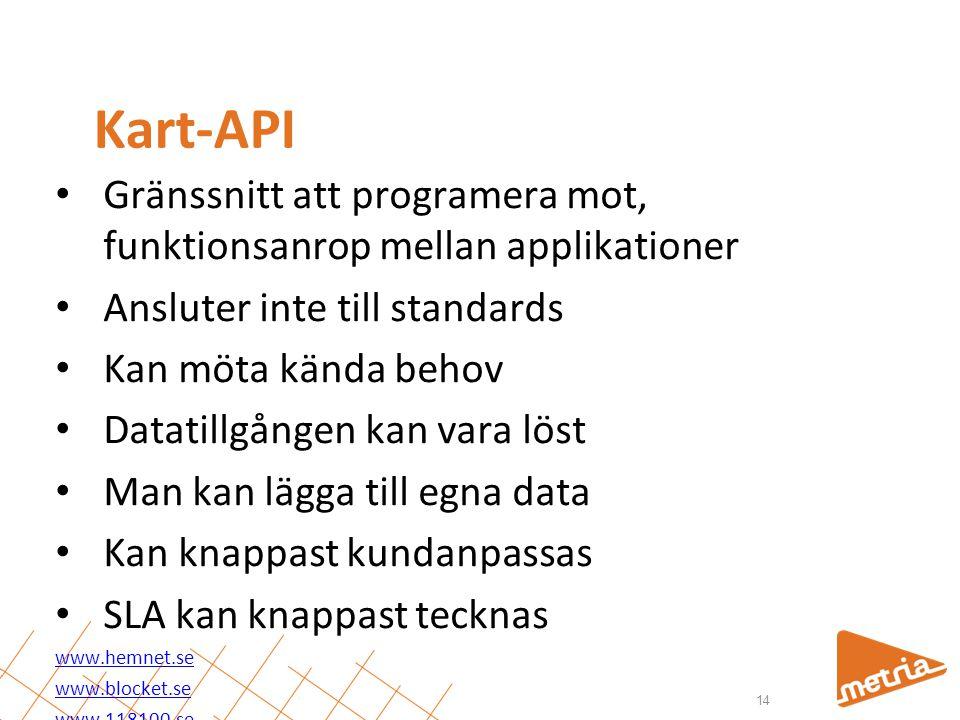 Kart-API • Gränssnitt att programera mot, funktionsanrop mellan applikationer • Ansluter inte till standards • Kan möta kända behov • Datatillgången kan vara löst • Man kan lägga till egna data • Kan knappast kundanpassas • SLA kan knappast tecknas www.hemnet.se www.blocket.se www.118100.se 14