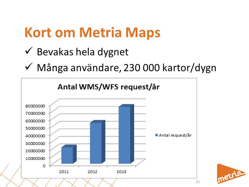 Kort om Metria Maps  Bevakas hela dygnet  Många användare, 230 000 kartor/dygn 25