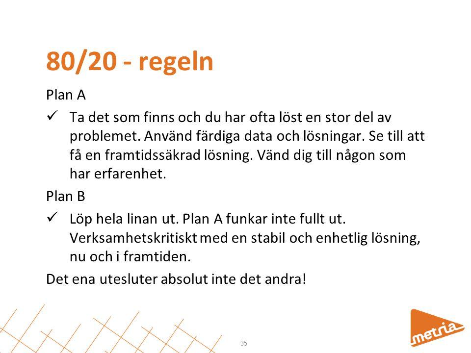 80/20 - regeln Plan A  Ta det som finns och du har ofta löst en stor del av problemet. Använd färdiga data och lösningar. Se till att få en framtidss